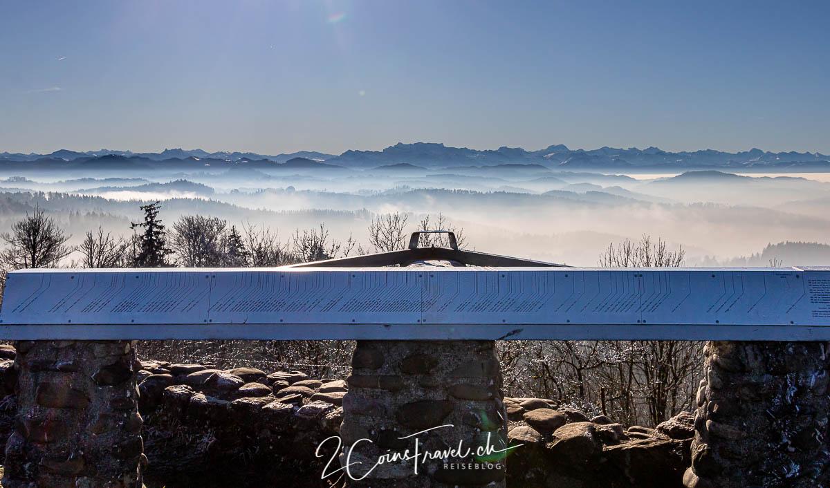 Panoramaanzeiger